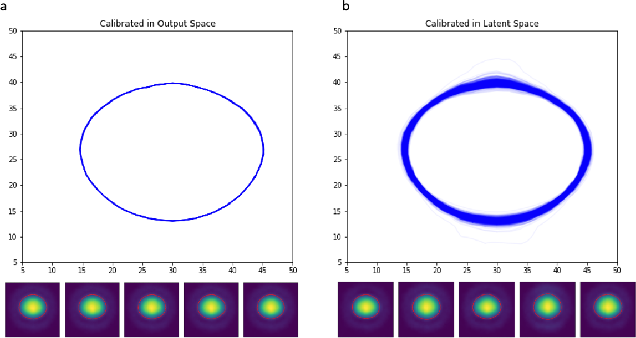 Figure 3 for Meaningful uncertainties from deep neural network surrogates of large-scale numerical simulations