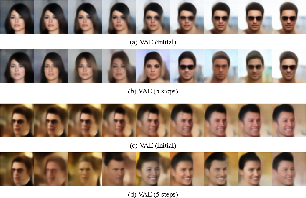 Figure 2 for Improving Sampling from Generative Autoencoders with Markov Chains