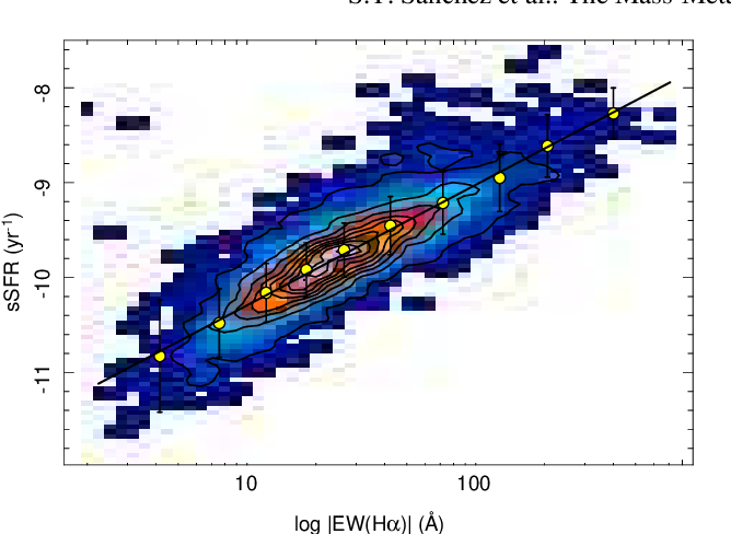 Figure 7 from Mass-metallicity relation explored with CALIFA