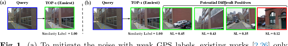 Figure 1 for Self-supervising Fine-grained Region Similarities for Large-scale Image Localization