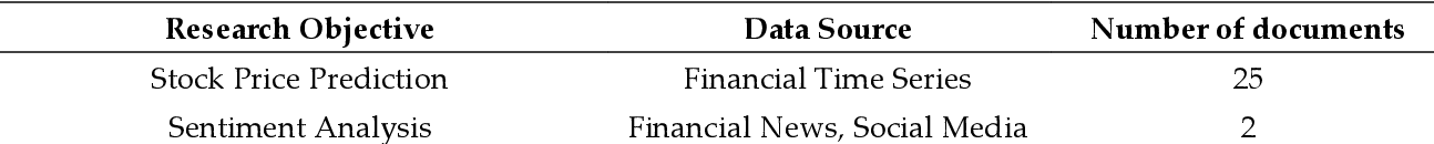 Figure 4 for Data Science in Economics