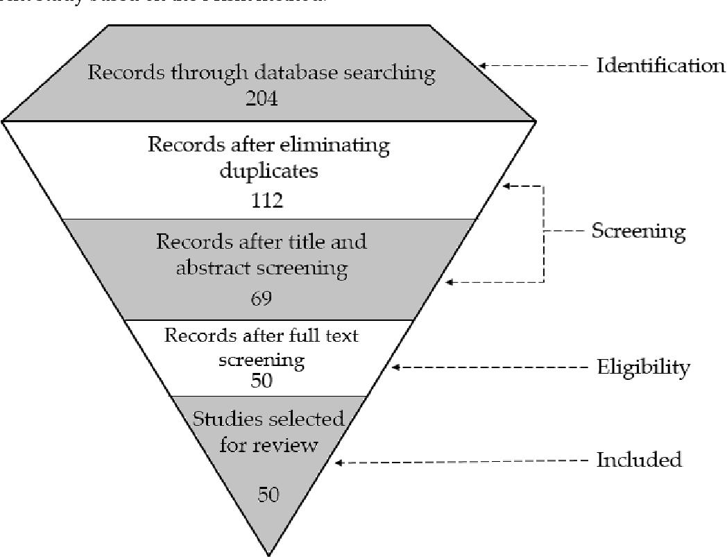 Figure 3 for Data Science in Economics
