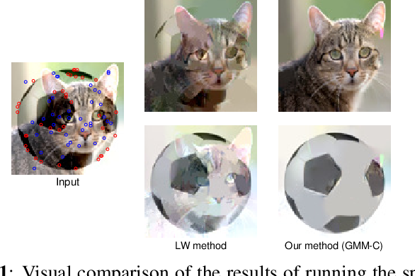 Figure 1 for Reflection Separation Using Guided Annotation