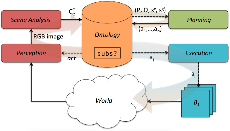 Figure 4 for On the manipulation of articulated objects in human-robot cooperation scenarios