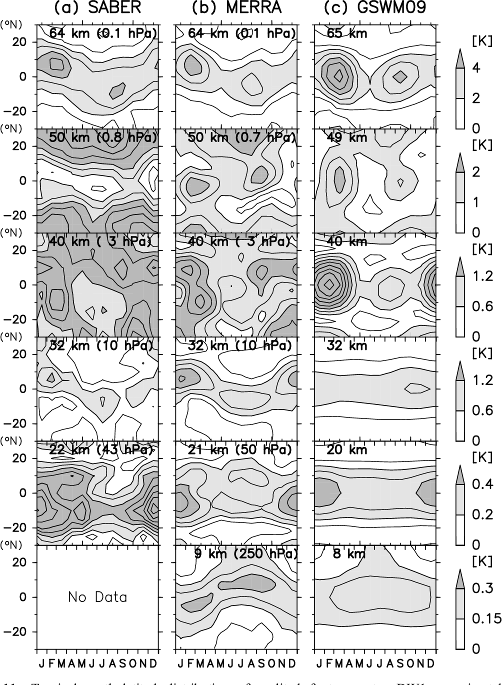 Figure 11 from Diurnal tides from the troposphere to the lower