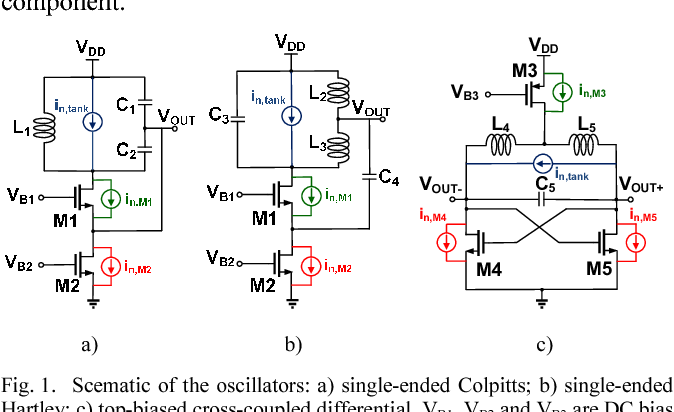 Figure 1 from Phase Noise comparative analysis of LC oscillators in