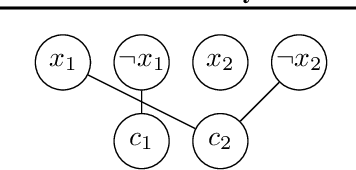 Figure 1 for Dynamic Labeling for Unlabeled Graph Neural Networks