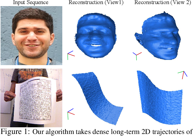 Figure 1 for Scalable Dense Non-rigid Structure-from-Motion: A Grassmannian Perspective