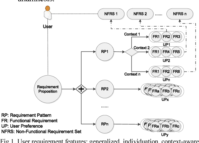 Service Requirement Pattern Elicitation Approach with a Case