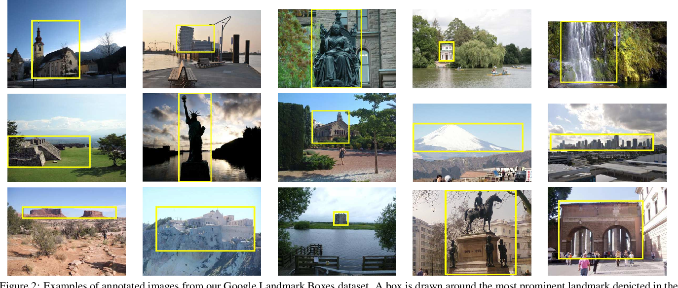 Figure 3 for Detect-to-Retrieve: Efficient Regional Aggregation for Image Search