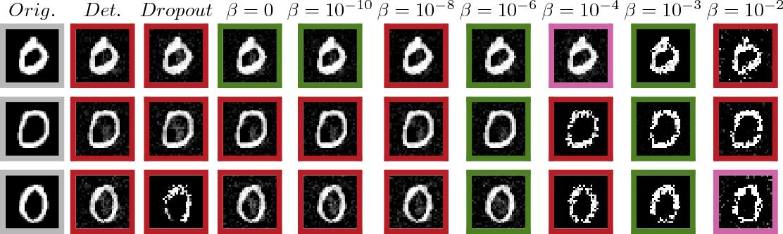 Figure 4 for Deep Variational Information Bottleneck