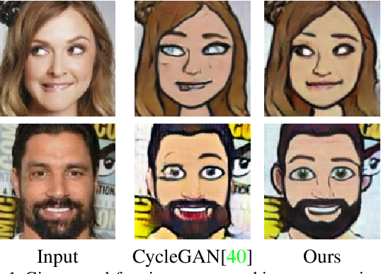 Figure 1 for Landmark Assisted CycleGAN for Cartoon Face Generation