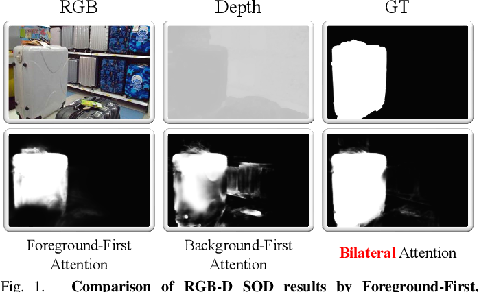 Figure 1 for Bilateral Attention Network for RGB-D Salient Object Detection