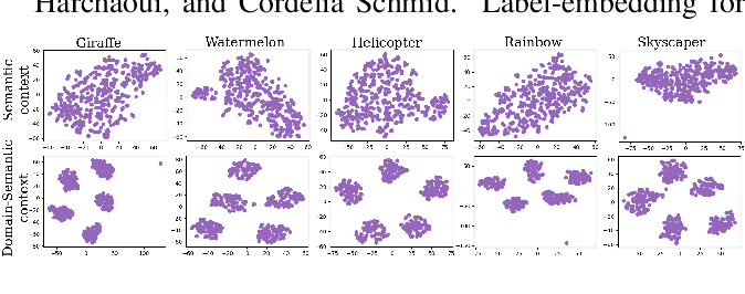 Figure 4 for Context-Conditional Adaptation for Recognizing Unseen Classes in Unseen Domains