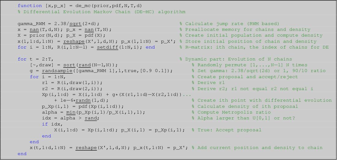 Markov Chain Monte Carlo Simulation Matlab Code