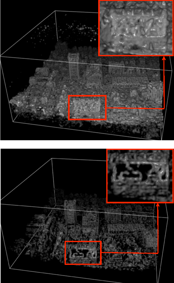 Fig. 12. Top: The expected appearance volume model (EVM) for a sample scene. Bottom: The volumetric model of the same scene obtained using PMVS [12] and Gaussian smoothing. The zoomed-in details show an example of a roof where due to appearance ambiguities, PMVS cannot recover the geometry. More information about the appearance and geometry of the roof is present when probabilistic learning was used.