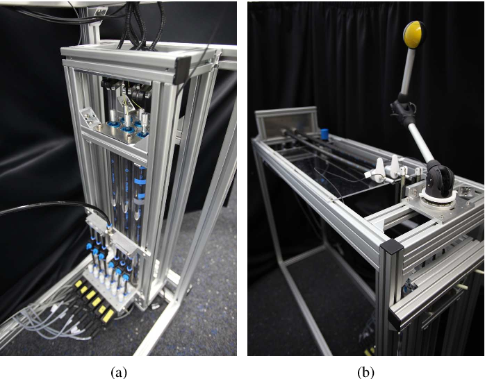 Figure 3 for Learning to Control Highly Accelerated Ballistic Movements on Muscular Robots