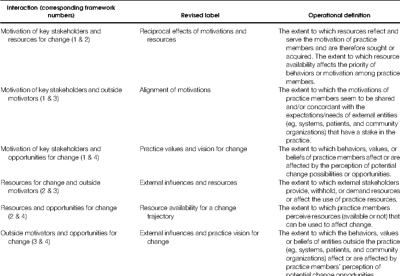 external influences definition