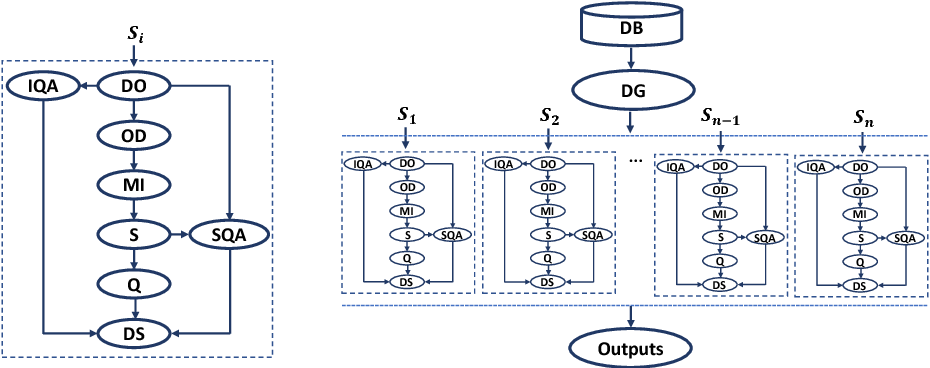 Figure 1 for High Throughput Computation of Reference Ranges of Biventricular Cardiac Function on the UK Biobank Population Cohort