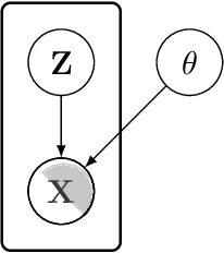 Figure 1 for Icebreaker: Element-wise Active Information Acquisition with Bayesian Deep Latent Gaussian Model