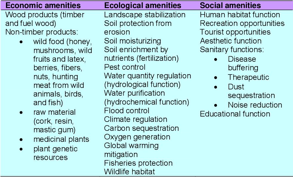 PDF] Quantitative Assessment of Natural and Anthropogenic