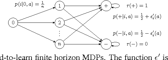 Figure 1 for Sample Complexity of Episodic Fixed-Horizon Reinforcement Learning