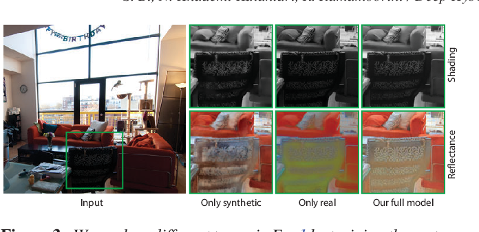 Figure 4 for Deep Hybrid Real and Synthetic Training for Intrinsic Decomposition