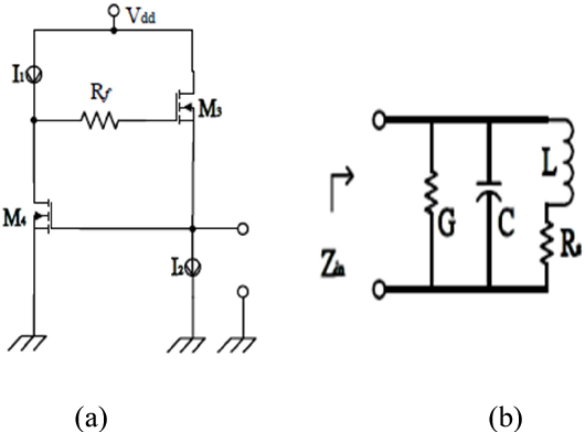 Figure 4 from Design and analysis of low noise amplifier