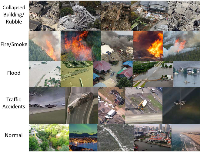Figure 4 for EmergencyNet: Efficient Aerial Image Classification for Drone-Based Emergency Monitoring Using Atrous Convolutional Feature Fusion