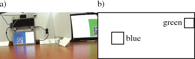Figure 2 for Reinforcement Learning in POMDPs with Memoryless Options and Option-Observation Initiation Sets