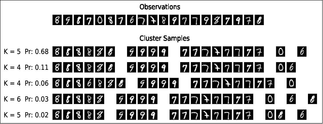 Figure 2 for Discrete Neural Processes