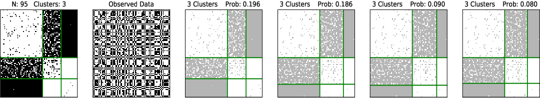 Figure 3 for Discrete Neural Processes