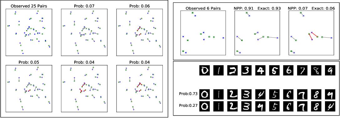 Figure 4 for Discrete Neural Processes