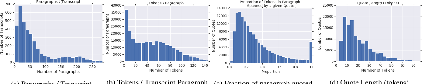 Figure 3 for Context-Based Quotation Recommendation