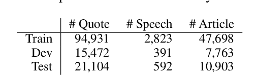 Figure 4 for Context-Based Quotation Recommendation