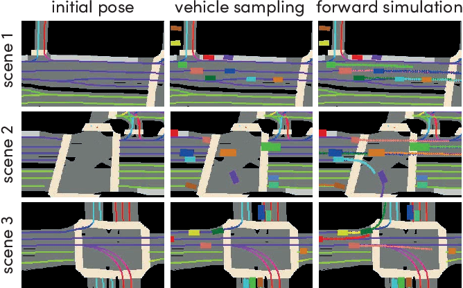 Figure 4 for SimNet: Learning Reactive Self-driving Simulations from Real-world Observations