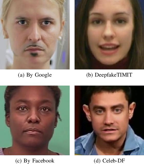 Figure 1 for Deepfake detection: humans vs. machines