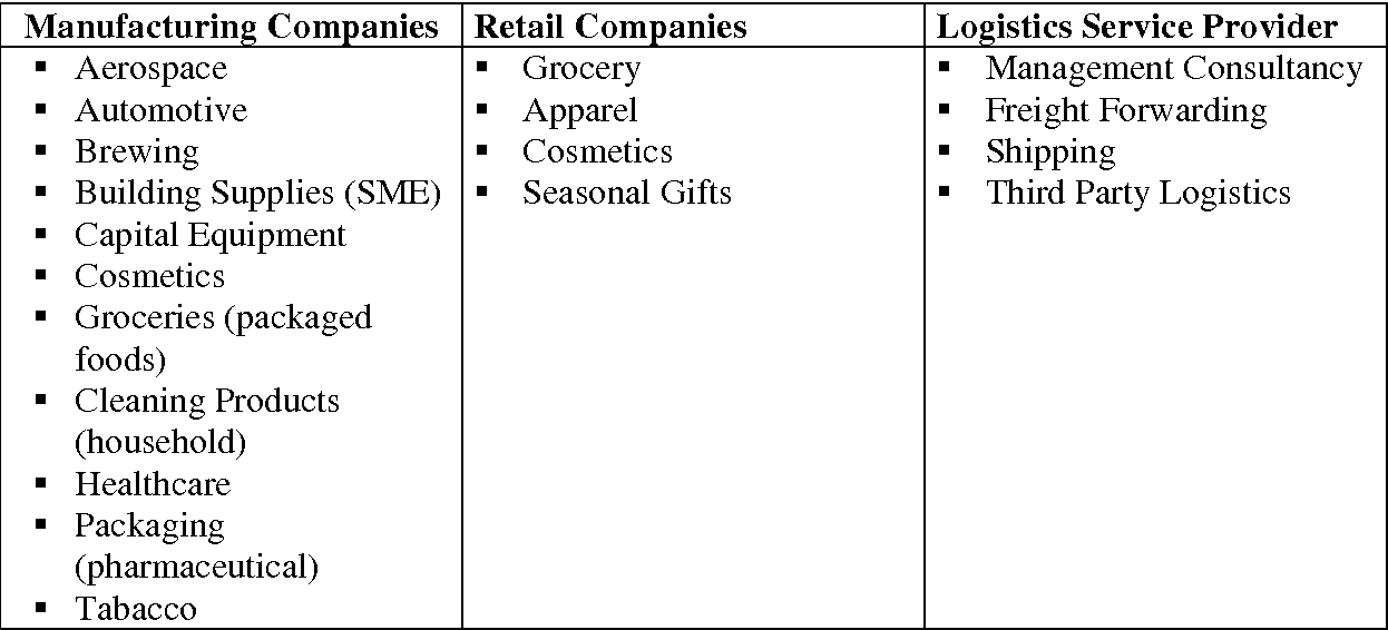 Table 1 from Supply chain risk management: outlining an