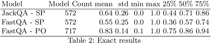 Figure 3 for End-to-End Learning for Answering Structured Queries Directly over Text