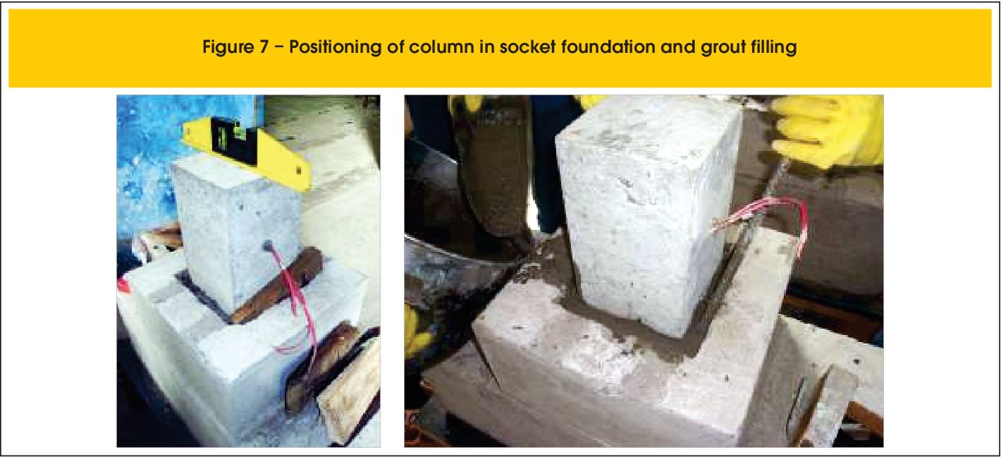 PDF] Experimental study of reinforced concrete pile caps with