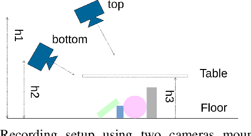 Figure 3 for EasyLabel: A Semi-Automatic Pixel-wise Object Annotation Tool for Creating Robotic RGB-D Datasets