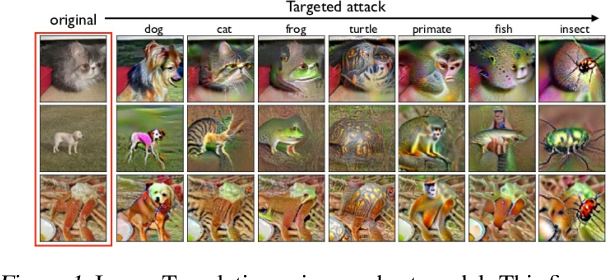 Figure 1 for Exposing Backdoors in Robust Machine Learning Models