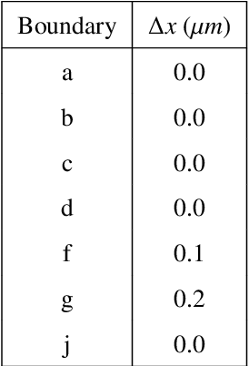Figure 2 for Accurate reconstruction of EBSD datasets by a multimodal data approach using an evolutionary algorithm