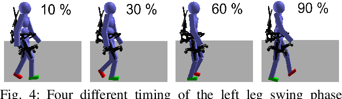 Figure 4 for Learning a Control Policy for Fall Prevention on an Assistive Walking Device