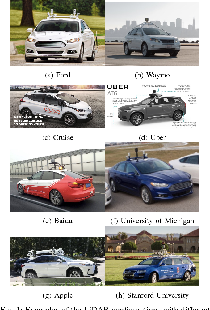 Figure 1 for An Optimal LiDAR Configuration Approach for Self-Driving Cars