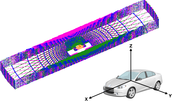 Figure 2 for An Optimal LiDAR Configuration Approach for Self-Driving Cars