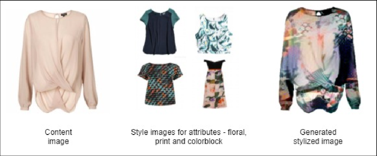 Figure 4 for Fashioning with Networks: Neural Style Transfer to Design Clothes