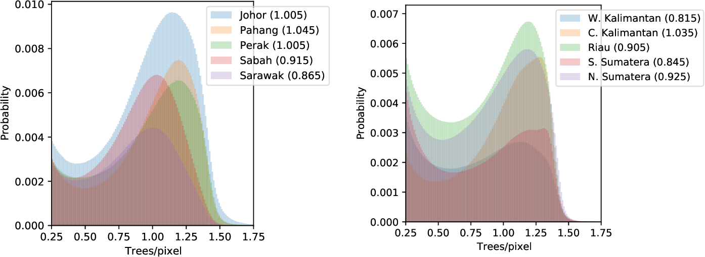 Figure 3 for Mapping oil palm density at country scale: An active learning approach