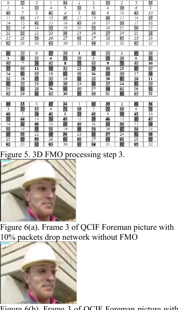 Figure 5. 3D FMO processing step 3.