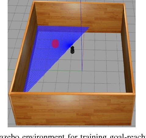 Figure 1 for Danger-aware Weighted Advantage Composition of Deep Reinforcement Learning for Robot Navigation